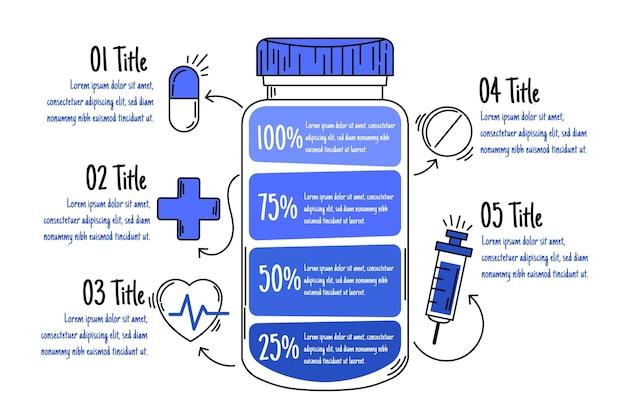Infográficos médicos desenhados à mão