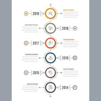 Infográficos modernos da linha do tempo