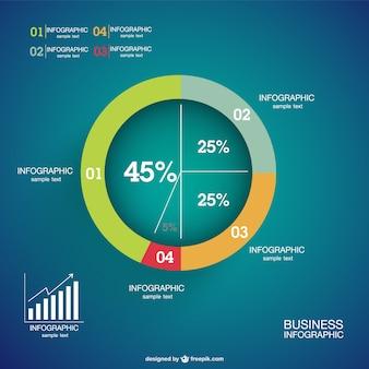 Infográficos percentual gráfico de pizza