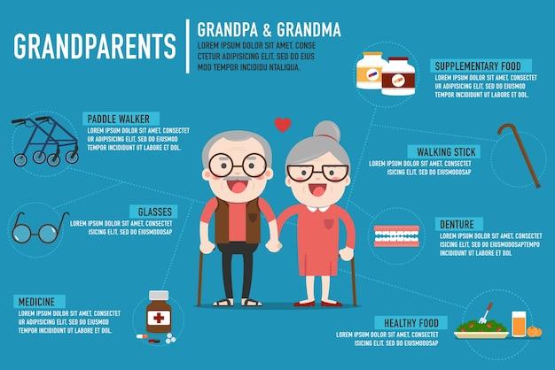Infográficos personagem plana do casal idoso idoso aposentado. avô e avó.