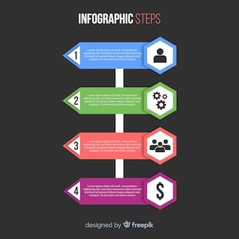 Infográficos planos passos coleção