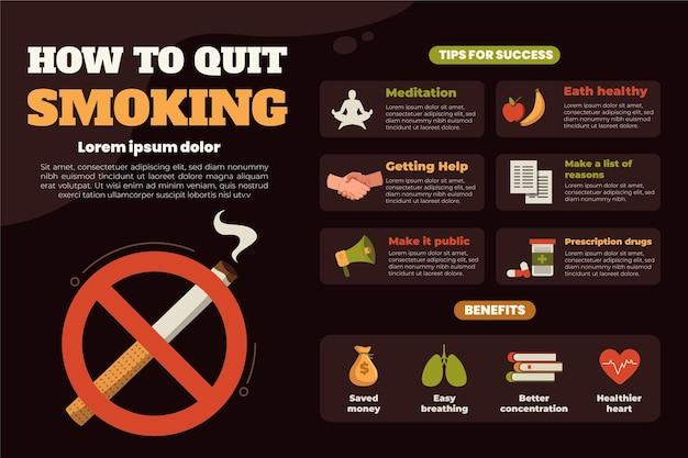 Infográficos sobre como parar de fumar