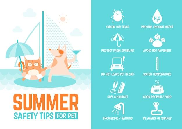 Infográficos sobre dicas de segurança para animais de estimação durante o verão