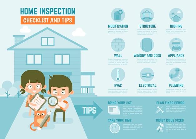 Infográficos sobre lista de verificação de inspeção residencial e dicas