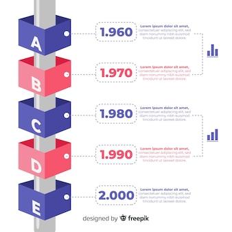 Infográficos tridimensionais da linha do tempo