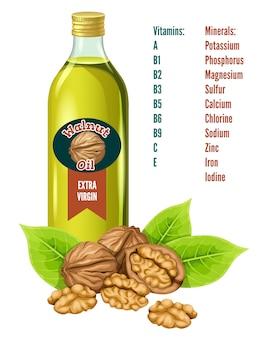 Infográficos vitaminas e minerais de noz.