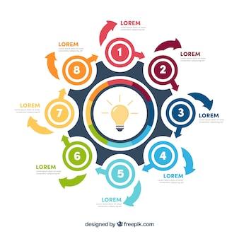 Infographic circular com ampola e oito etapas