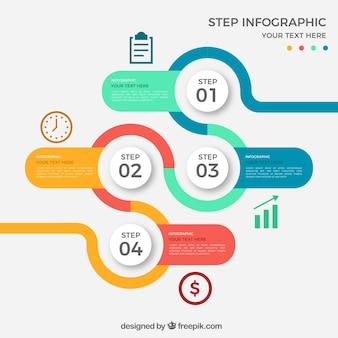 Infographic redondo colorido com quatro etapas