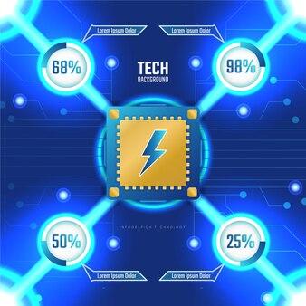 Infograpich modelo de negócios fundo de tecnologia