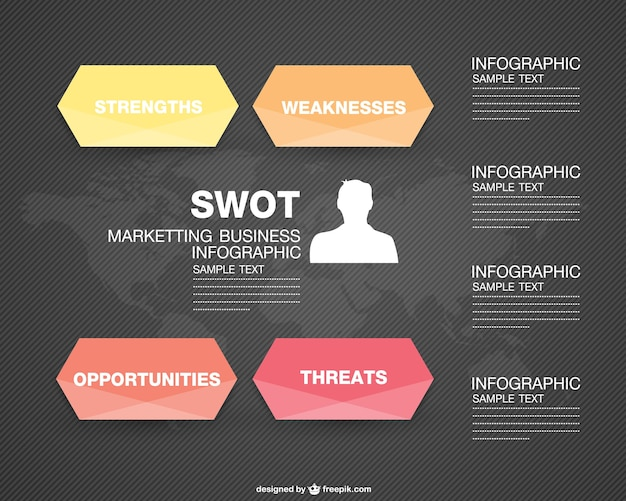 Informações de negócios gráficos