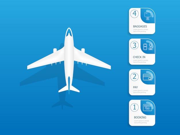 Informações de voos de avião