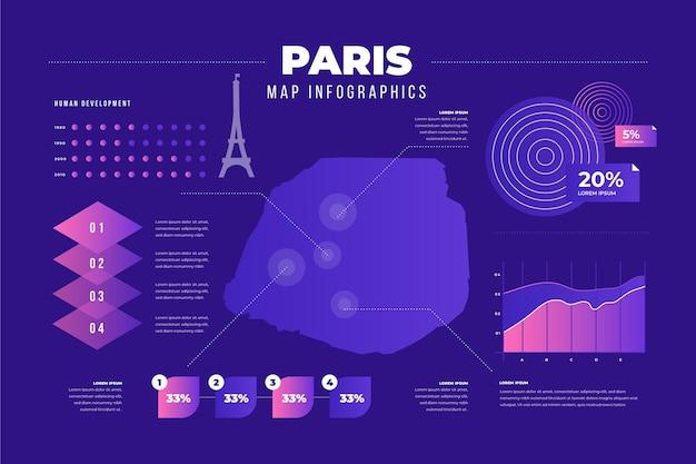 Informações do mapa de gradiente de paris