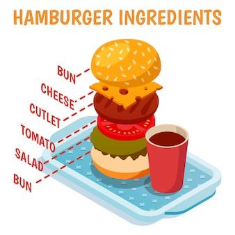 Ingredientes de hambúrguer isométricos