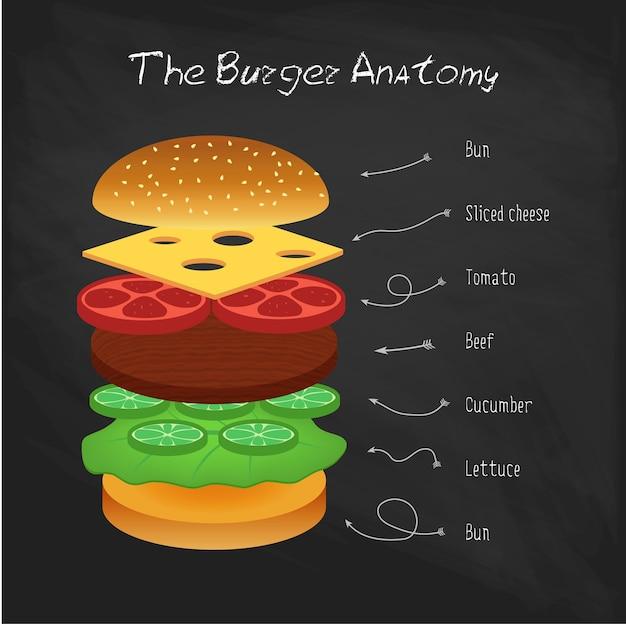 Ingredientes de hambúrguer no quadro-negro. coloque alimentos. receita original. ilustração do vetor