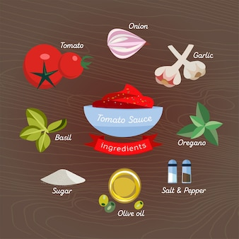 Ingredientes do molho de tomate.