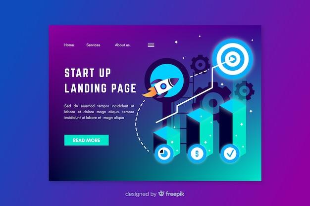 Iniciar modelo da web da página de destino