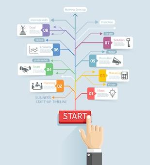 Inicie um negócio conceitual. a mão do empresário apertando o botão iniciar tem uma linha de seta.