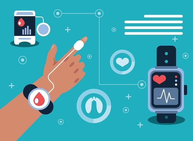 Inovação de saúde vestível