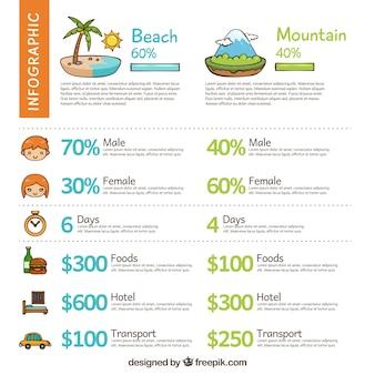 Inquérito de férias de verão infográfico