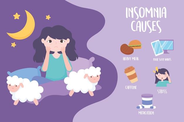 Insônia, menina com distúrbio do sono, causa estresse em medicamentos de refeição pesada de cafeína e ilustração vetorial de maus hábitos