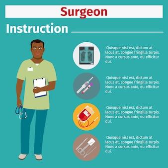 Instrução de equipamento médico para cirurgião