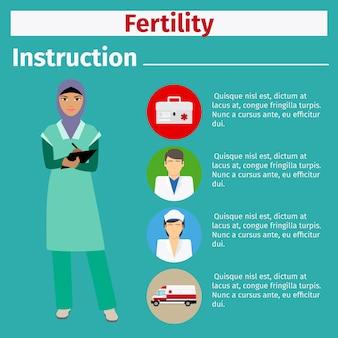 Instrução de equipamento médico para docter de fertilidade