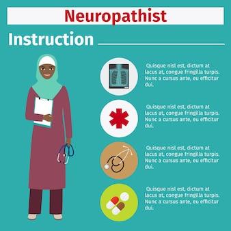 Instrução de equipamento médico para neuropathist