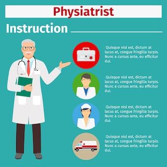 Instrução de equipamentos médicos para fisiatra