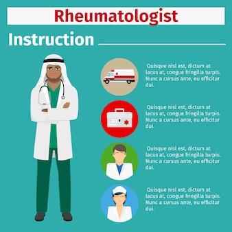 Instrução de equipamentos médicos para reumatologista