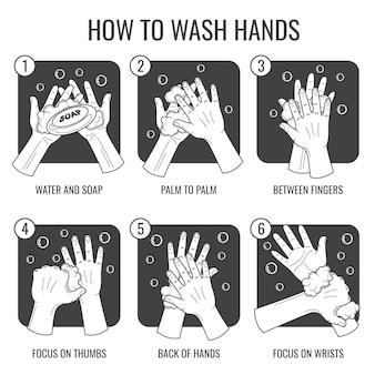 Instrução de lavagem das mãos