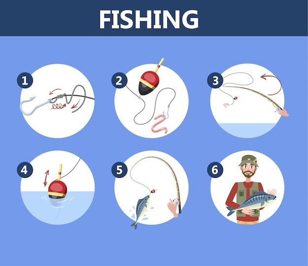 Instrução de pesca para iniciantes. guia para pessoas