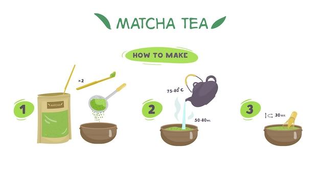 Instrução de preparação de chá matcha
