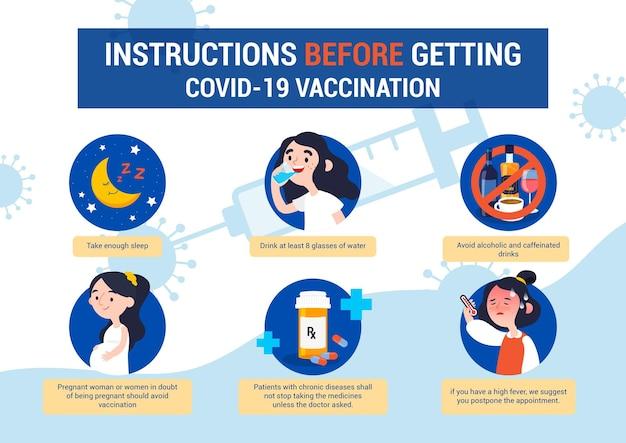 Instruções antes de obter design de vetor de cartaz infográfico de vacinação covid19