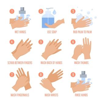 Instruções de como lavar as mãos