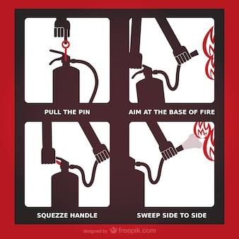 Instruções de extintor de incêndio