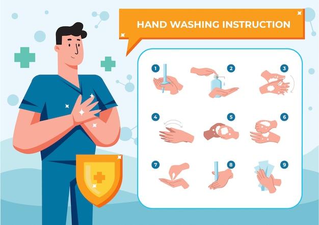 Instruções de lavagem das mãos