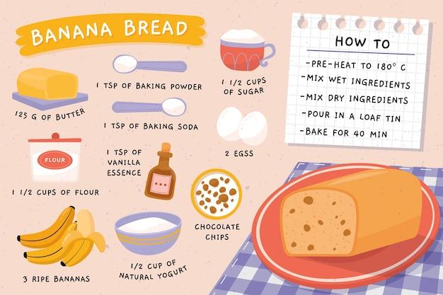 Instruções e ingredientes para pão caseiro