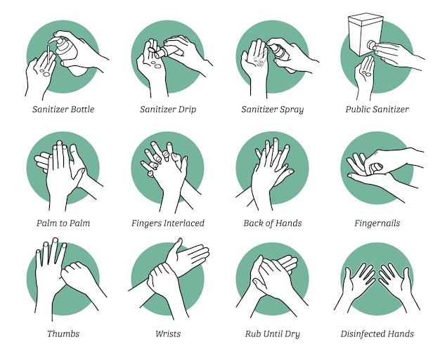 Instruções e orientações passo a passo sobre como usar o desinfetante para as mãos.