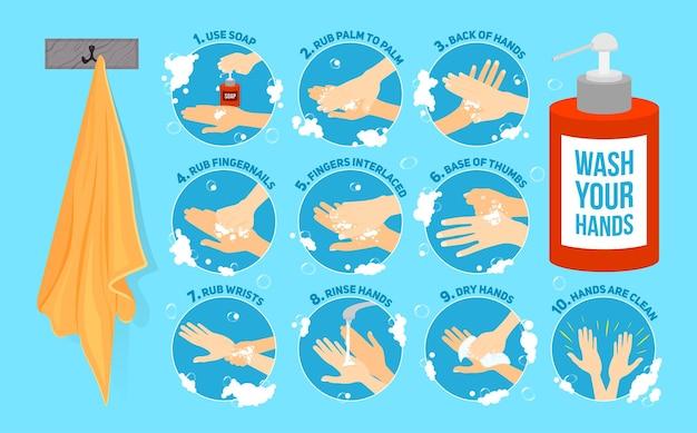 Instruções médicas com dez etapas de como lavar as mãos para se manter saudável