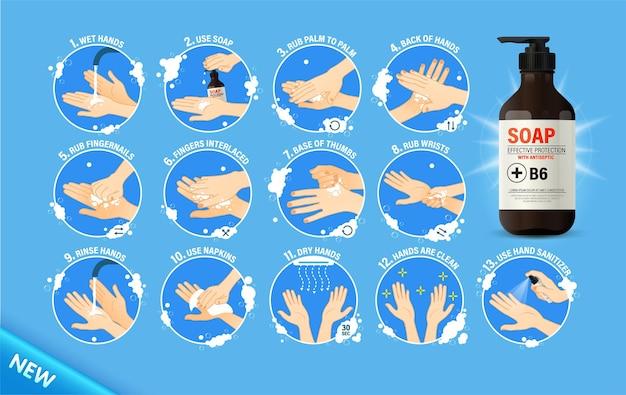 Instruções médicas para lavar as mãos.