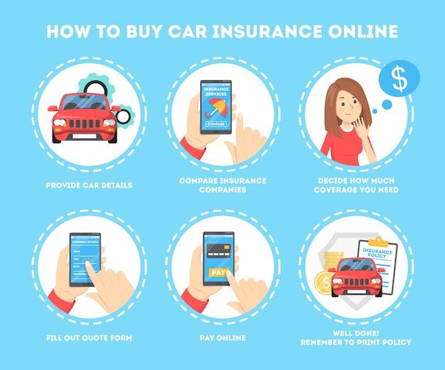 Instruções online de como comprar seguro de carro. ideia de propriedade
