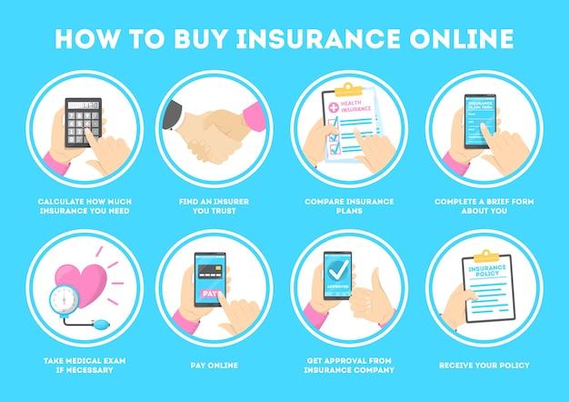Instruções online de como comprar seguro. obter política de saúde