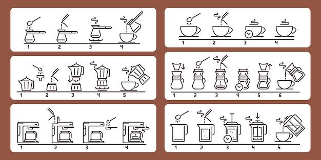 Instruções para preparar café