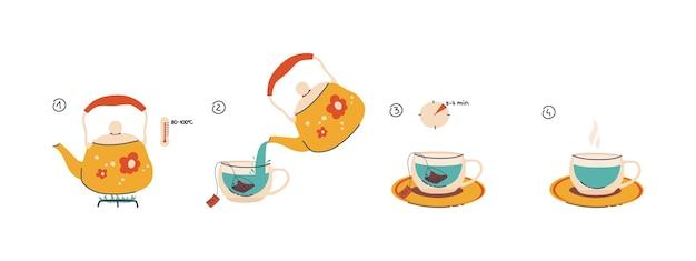 Instruções para preparar um saquinho de chá 4 etapas para uma xícara de chá perfumado um bule com água fervida