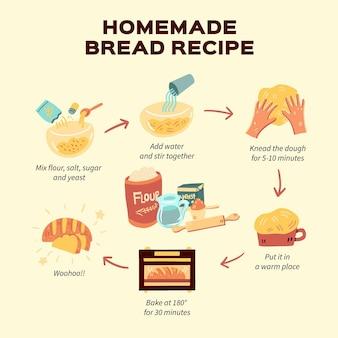 Instruções para receita de pão caseiro