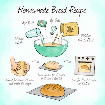 Instruções para receita deliciosa de pão