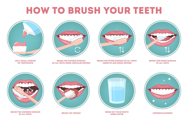 Instruções passo a passo de como escovar os dentes. escova e creme dental para higiene bucal. limpe o dente branco. estilo de vida saudável e atendimento odontológico. ilustração em vetor plana isolada