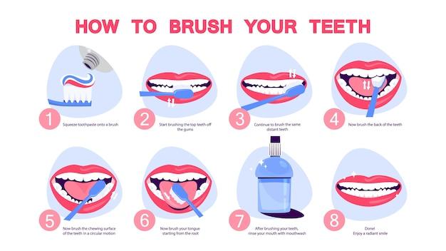 Instruções passo a passo de como escovar os dentes.