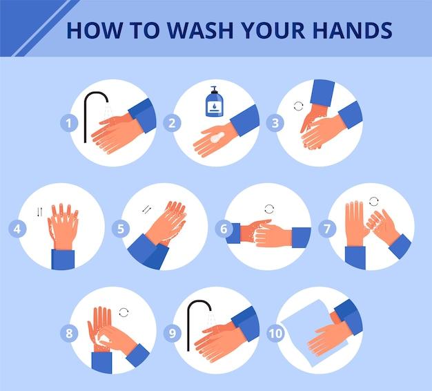 Instruções sobre como lavar as mãos. cartaz de higiene pessoal.