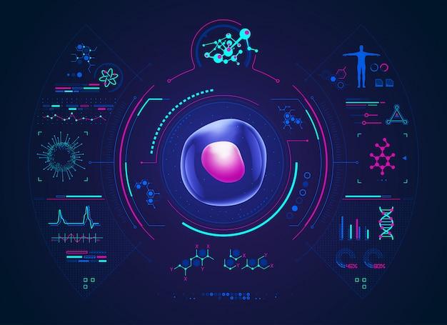 Interface científica para análise celular